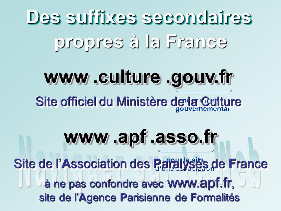 Des suffixes secondaires propres à la France.gouv.fr.gouv.fr pour un site gouvernemental www.culture Site officiel du Ministère de la Culture.asso.fr.