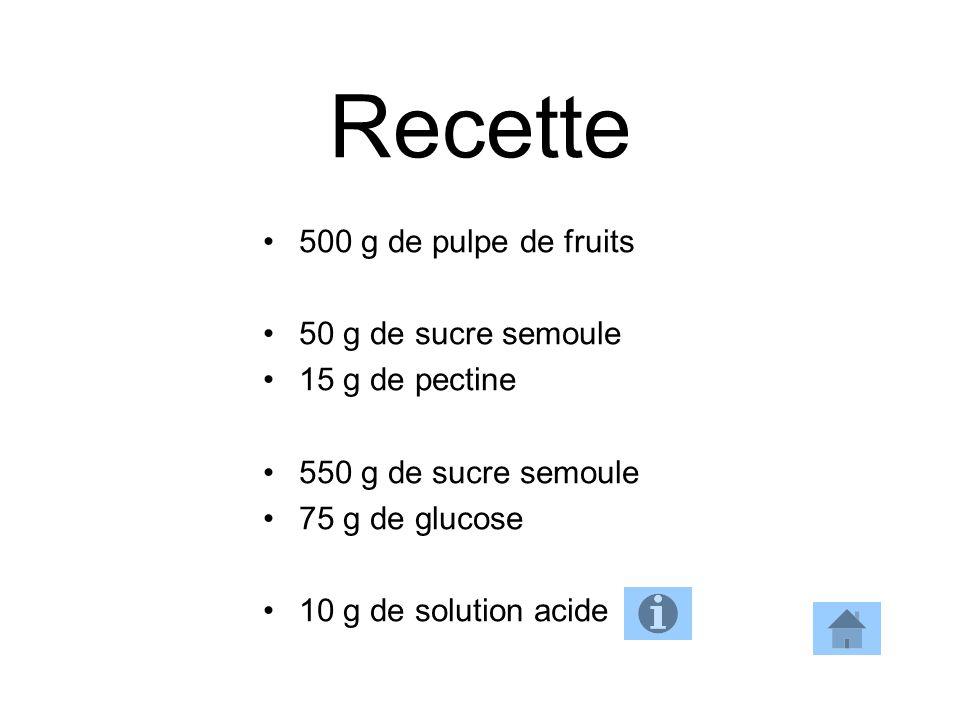 Recette 500 g de pulpe de fruits 50 g de sucre semoule 15 g de pectine 550 g de sucre semoule 75 g de glucose 10 g de solution acide