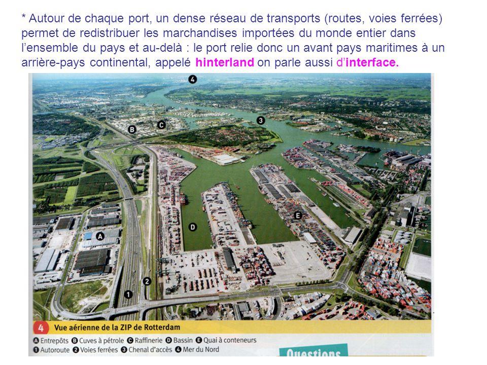 * Autour de chaque port, un dense réseau de transports (routes, voies ferrées) permet de redistribuer les marchandises importées du monde entier dans