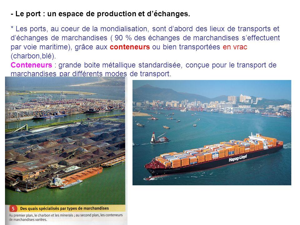 - Le port : un espace de production et déchanges. * Les ports, au coeur de la mondialisation, sont dabord des lieux de transports et déchanges de marc