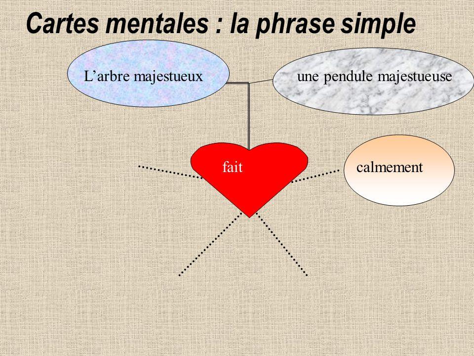 fait Larbre majestueux calmement une pendule majestueuse Cartes mentales : la phrase simple