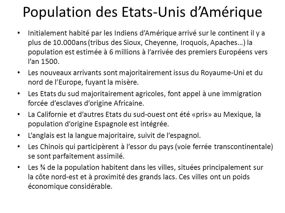 Population des Etats-Unis dAmérique Initialement habité par les Indiens dAmérique arrivé sur le continent il y a plus de 10.000ans (tribus des Sioux,