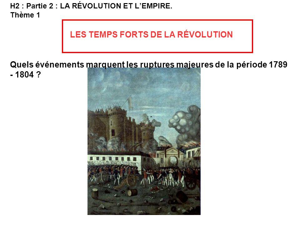 H2 : Partie 2 : LA RÉVOLUTION ET LEMPIRE. Thème 1 LES TEMPS FORTS DE LA RÉVOLUTION Quels événements marquent les ruptures majeures de la période 1789