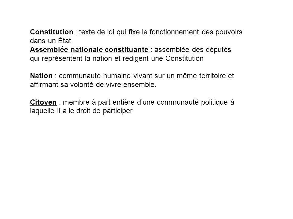 Constitution : texte de loi qui fixe le fonctionnement des pouvoirs dans un État. Assemblée nationale constituante : assemblée des députés qui représe