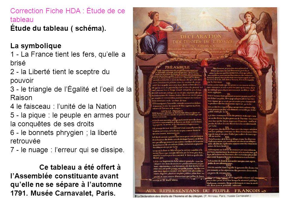 Correction Fiche HDA : Étude de ce tableau Étude du tableau ( schéma). La symbolique 1 - La France tient les fers, quelle a brisé 2 - la Liberté tient