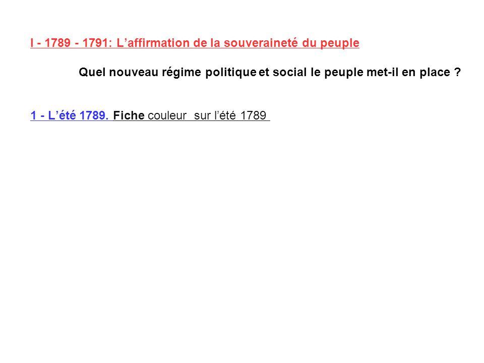 I - 1789 - 1791: Laffirmation de la souveraineté du peuple Quel nouveau régime politique et social le peuple met-il en place ? 1 - Lété 1789. Fiche co