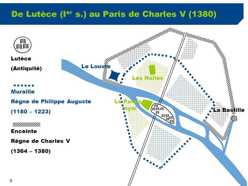 2 De Lutèce (I er s.) au Paris de Charles V (1380) Muraille Règne de Philippe Auguste (1180 – 1223) Enceinte Règne de Charles V (1364 – 1380) Lutèce (