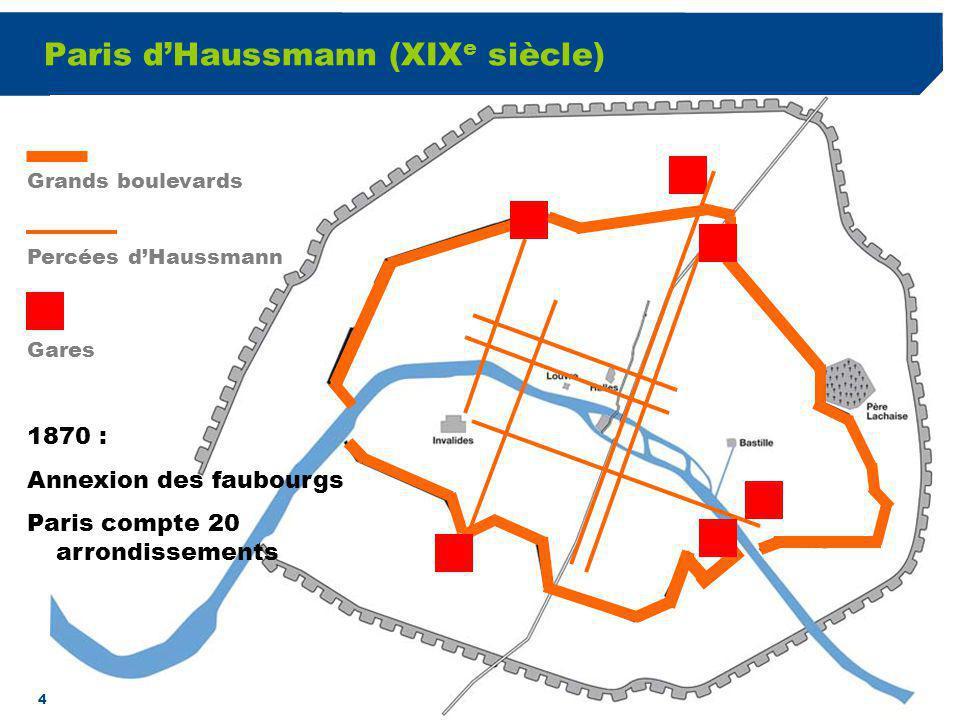 4 Paris dHaussmann (XIX e siècle) Grands boulevards Percées dHaussmann Gares 1870 : Annexion des faubourgs Paris compte 20 arrondissements