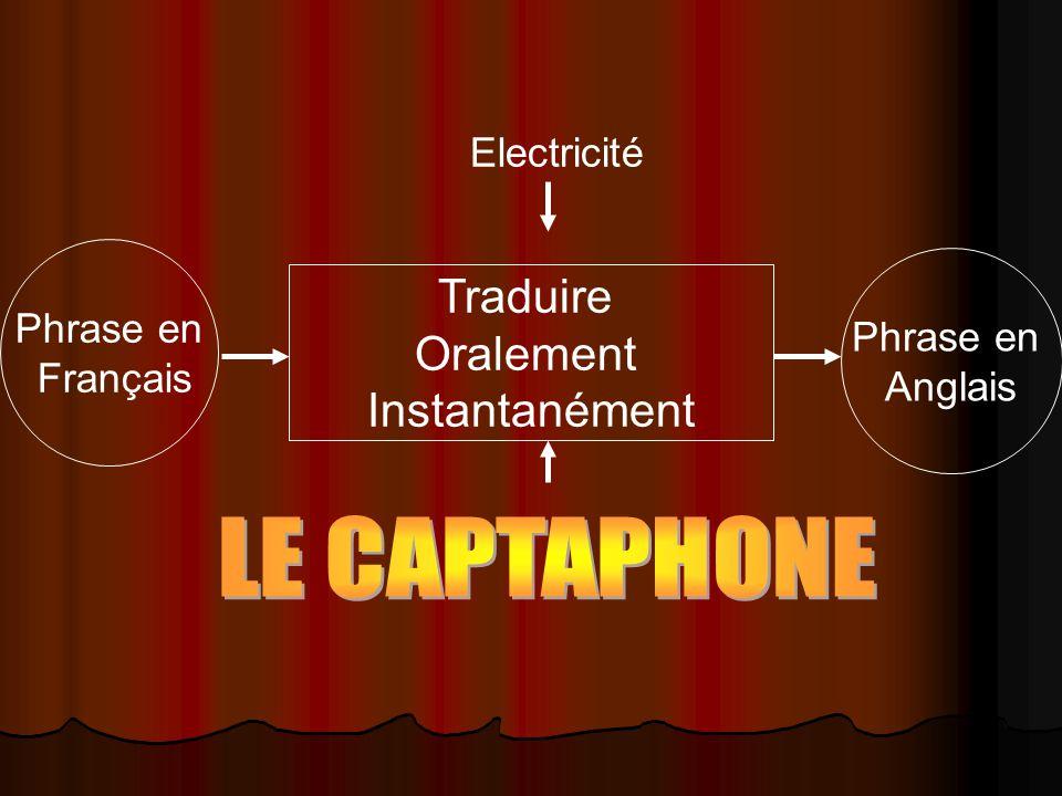 Traduire Oralement Instantanément Phrase en Français Phrase en Anglais Electricité