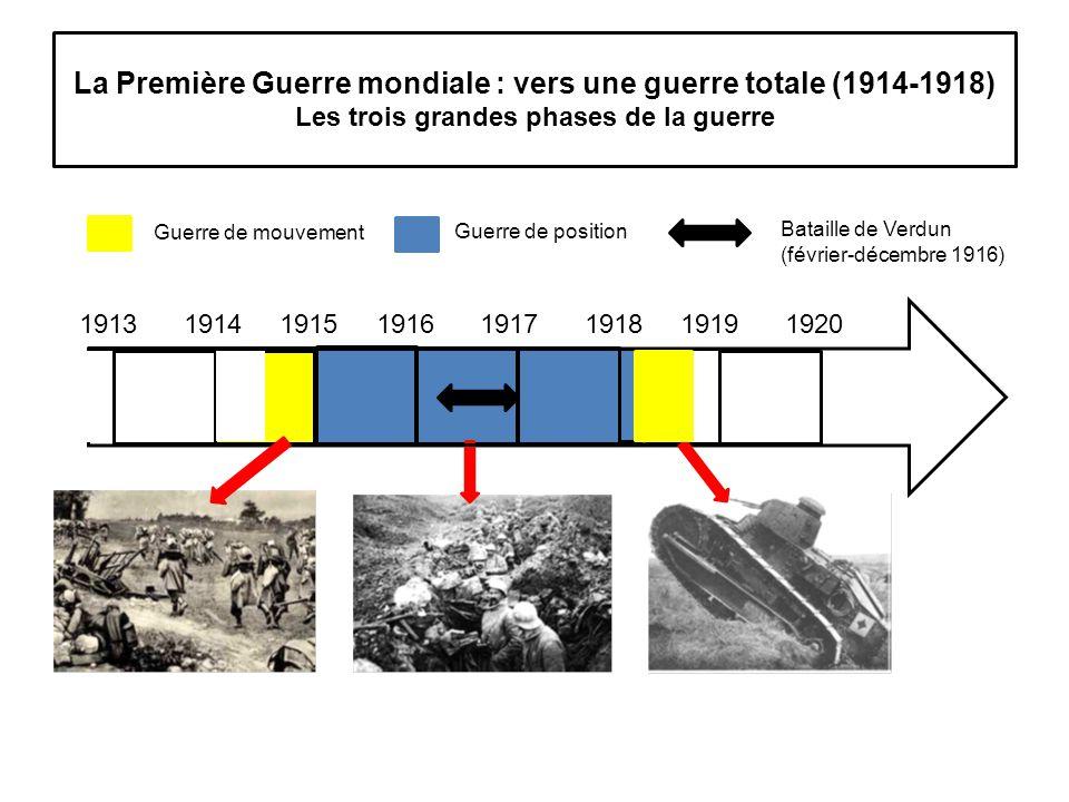 1913 1914 1915 1916 1917 1918 1919 1920 La Première Guerre mondiale : vers une guerre totale (1914-1918) Les trois grandes phases de la guerre Guerre