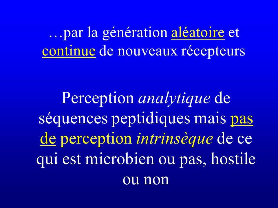 Perception analytique de séquences peptidiques mais pas de perception intrinsèque de ce qui est microbien ou pas, hostile ou non …par la génération al