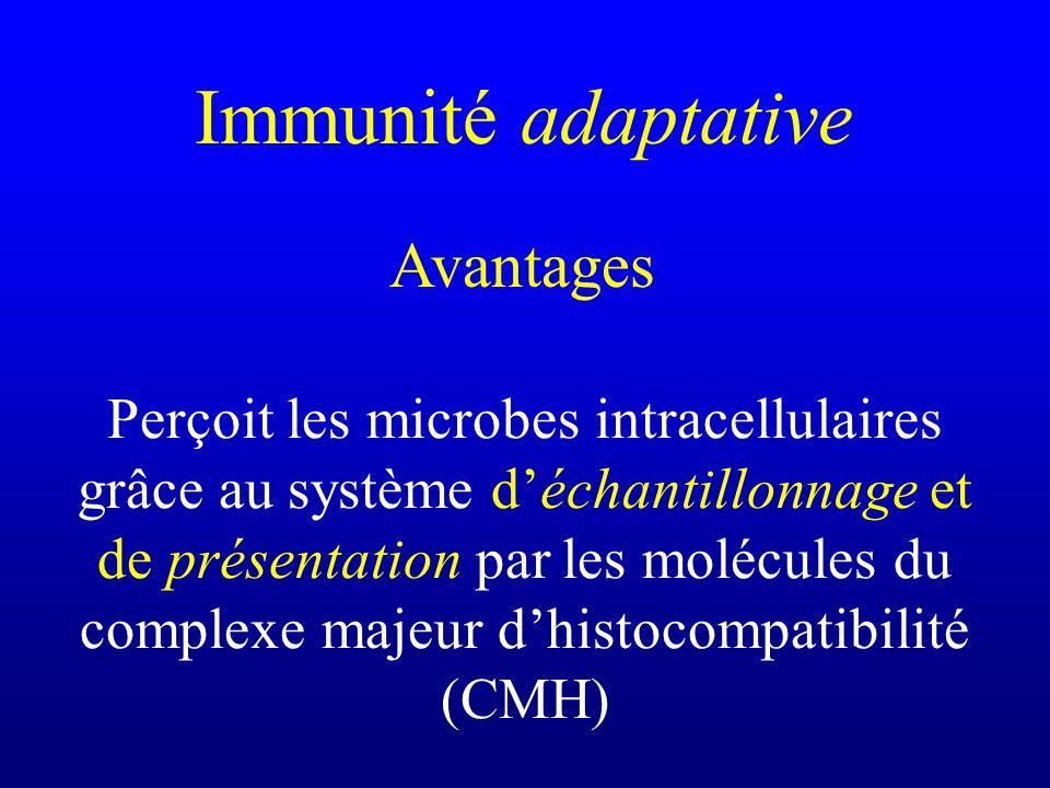 Perçoit les microbes intracellulaires grâce au système déchantillonnage et de présentation par les molécules du complexe majeur dhistocompatibilité (C