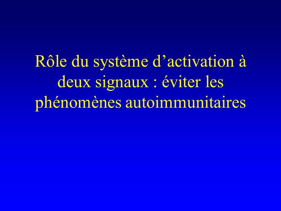 Rôle du système dactivation à deux signaux : éviter les phénomènes autoimmunitaires