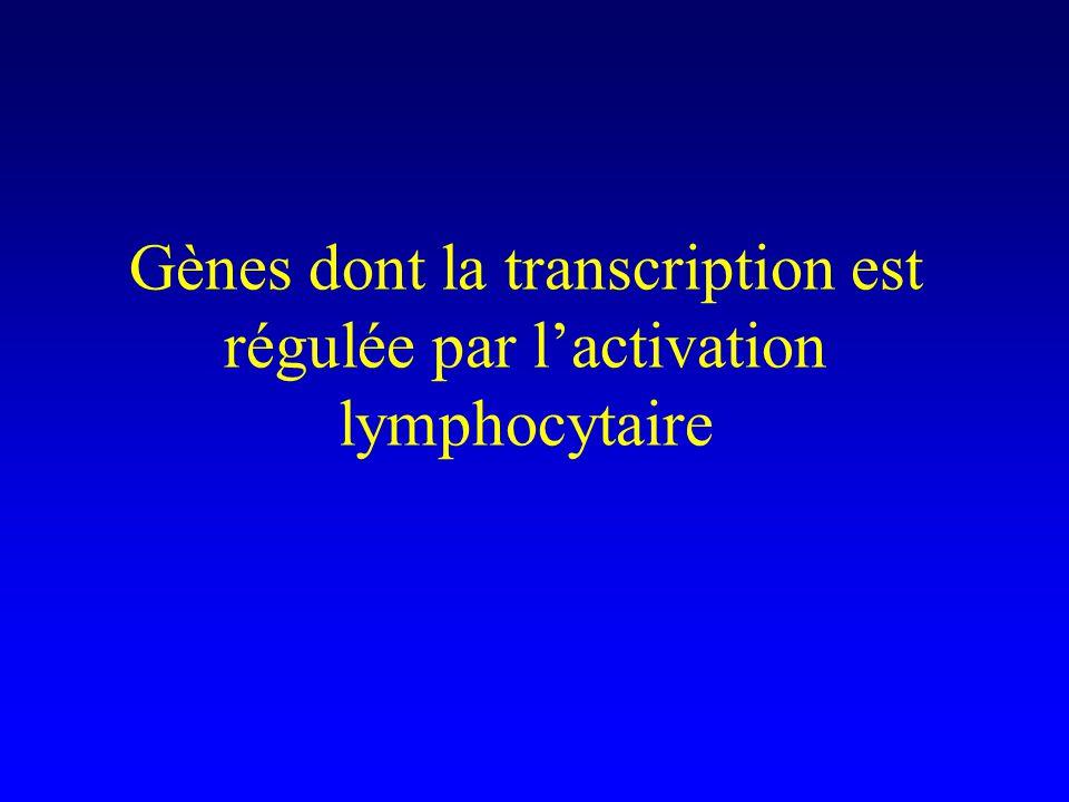 Facteurs transcriptionnels Cytokines et récepteurs