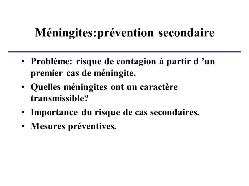 Méningites:prévention secondaire Problème: risque de contagion à partir d un premier cas de méningite. Quelles méningites ont un caractère transmissib