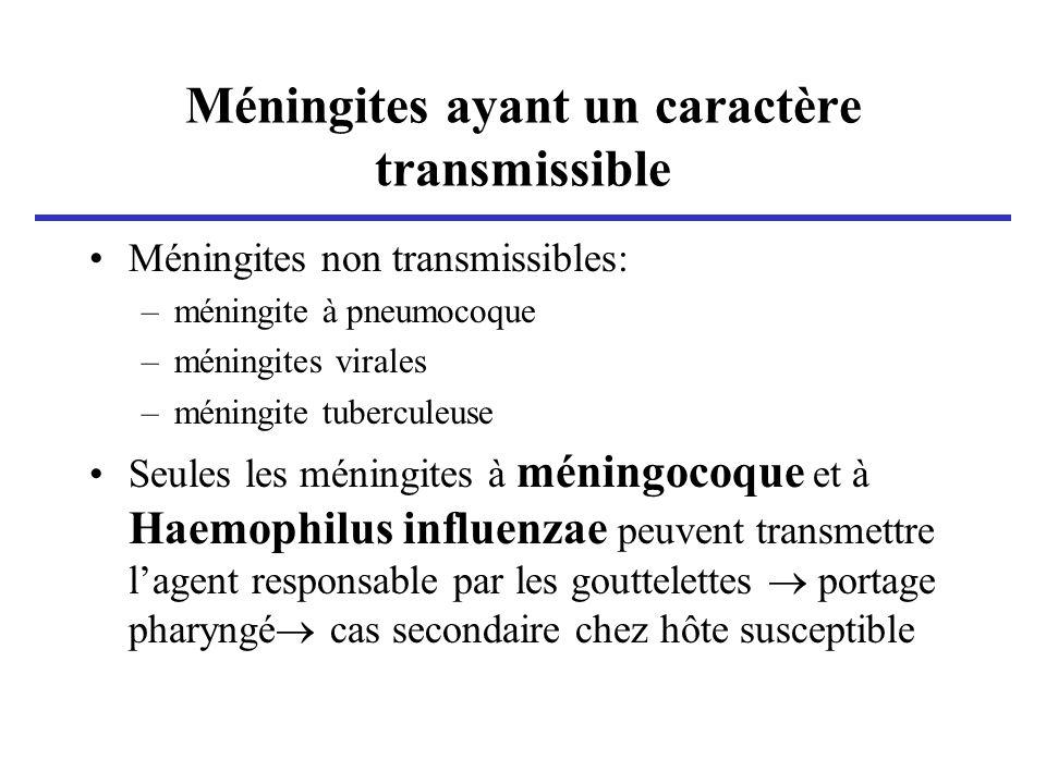 Méningites ayant un caractère transmissible Méningites non transmissibles: –méningite à pneumocoque –méningites virales –méningite tuberculeuse Seules