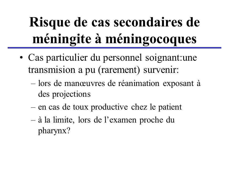 Risque de cas secondaires de méningite à méningocoques Cas particulier du personnel soignant:une transmision a pu (rarement) survenir: –lors de manœuv