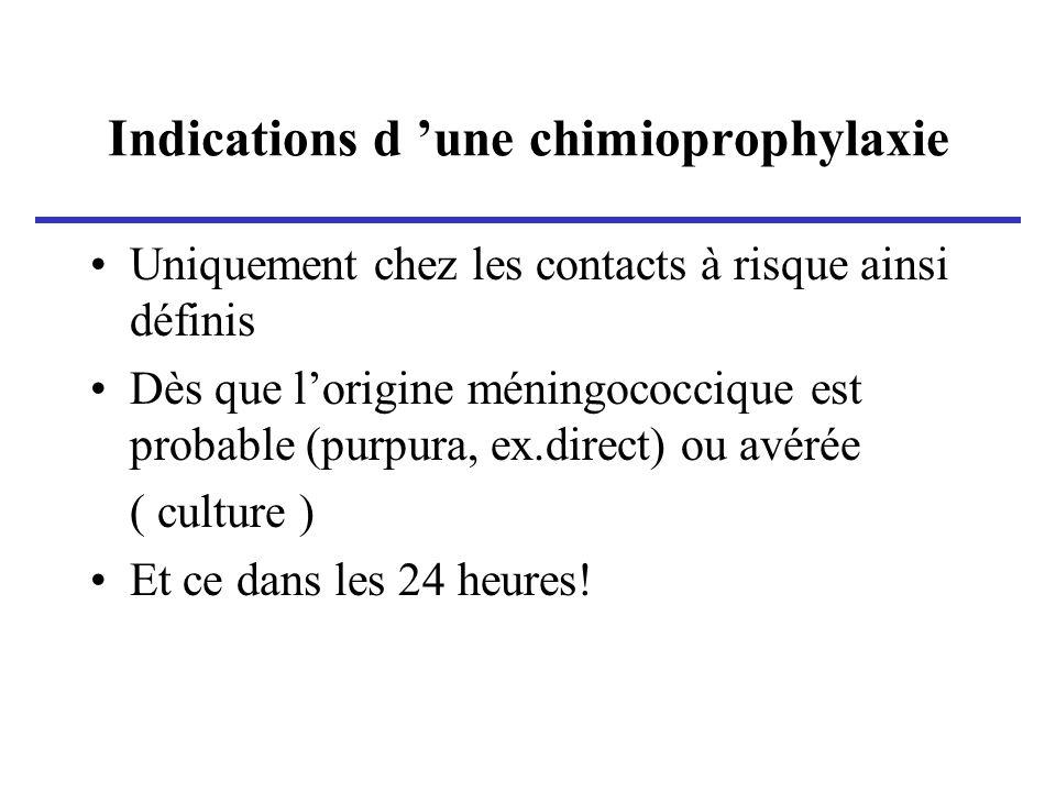 Indications d une chimioprophylaxie Uniquement chez les contacts à risque ainsi définis Dès que lorigine méningococcique est probable (purpura, ex.dir