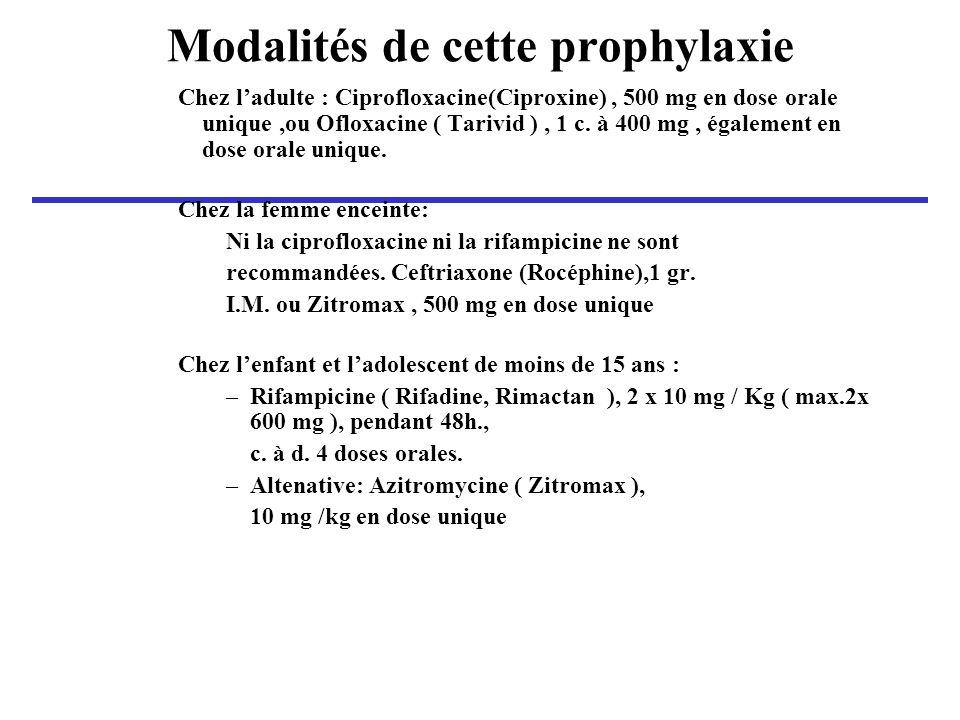 Modalités de cette prophylaxie Chez ladulte : Ciprofloxacine(Ciproxine), 500 mg en dose orale unique,ou Ofloxacine ( Tarivid ), 1 c. à 400 mg, égaleme