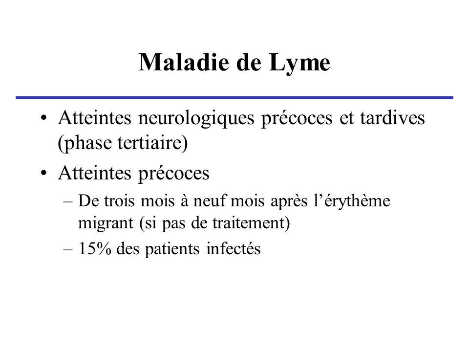 Maladie de Lyme Atteintes neurologiques précoces et tardives (phase tertiaire) Atteintes précoces –De trois mois à neuf mois après lérythème migrant (