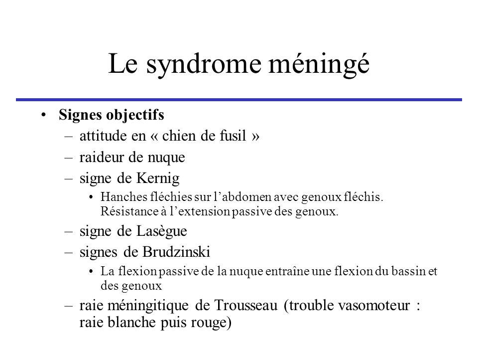Le syndrome méningé Signes objectifs –attitude en « chien de fusil » –raideur de nuque –signe de Kernig Hanches fléchies sur labdomen avec genoux fléc