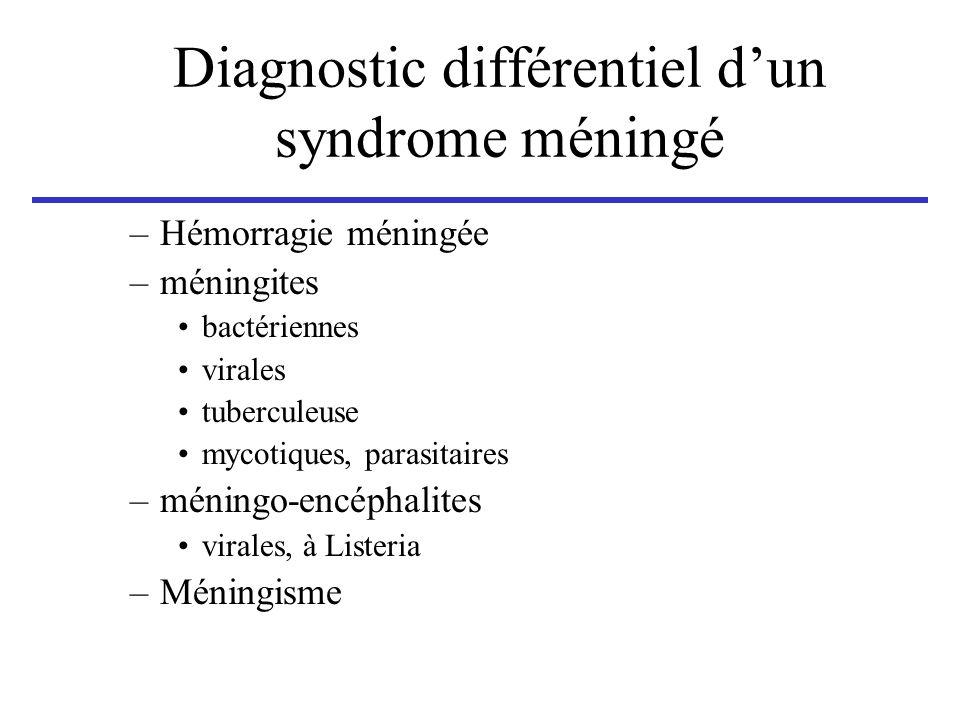 Diagnostic différentiel dun syndrome méningé –Hémorragie méningée –méningites bactériennes virales tuberculeuse mycotiques, parasitaires –méningo-encé