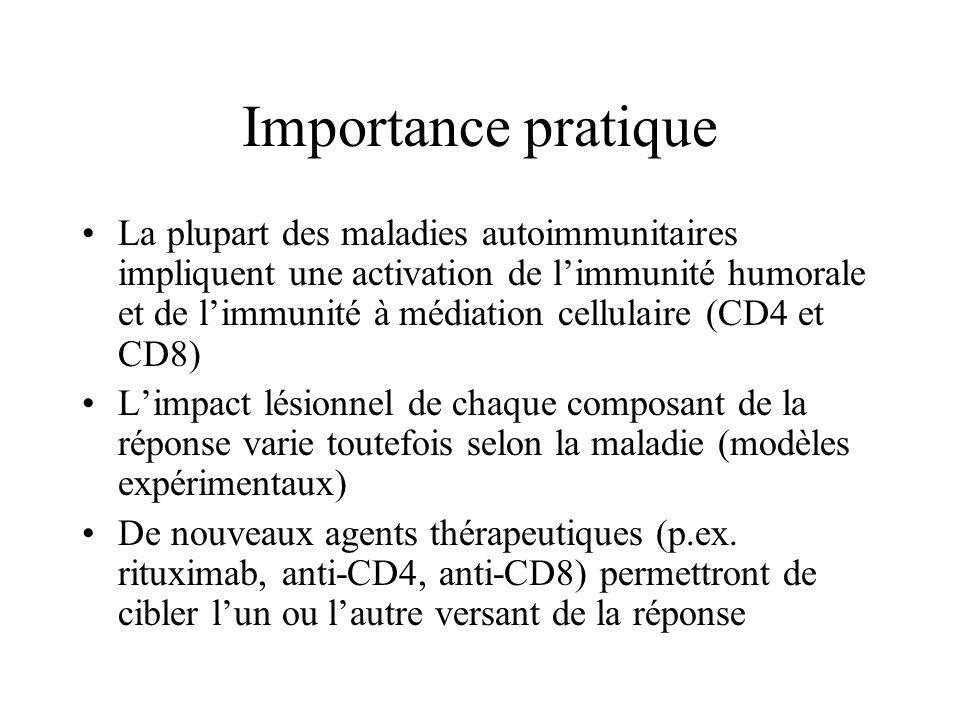 Importance pratique La plupart des maladies autoimmunitaires impliquent une activation de limmunité humorale et de limmunité à médiation cellulaire (CD4 et CD8) Limpact lésionnel de chaque composant de la réponse varie toutefois selon la maladie (modèles expérimentaux) De nouveaux agents thérapeutiques (p.ex.
