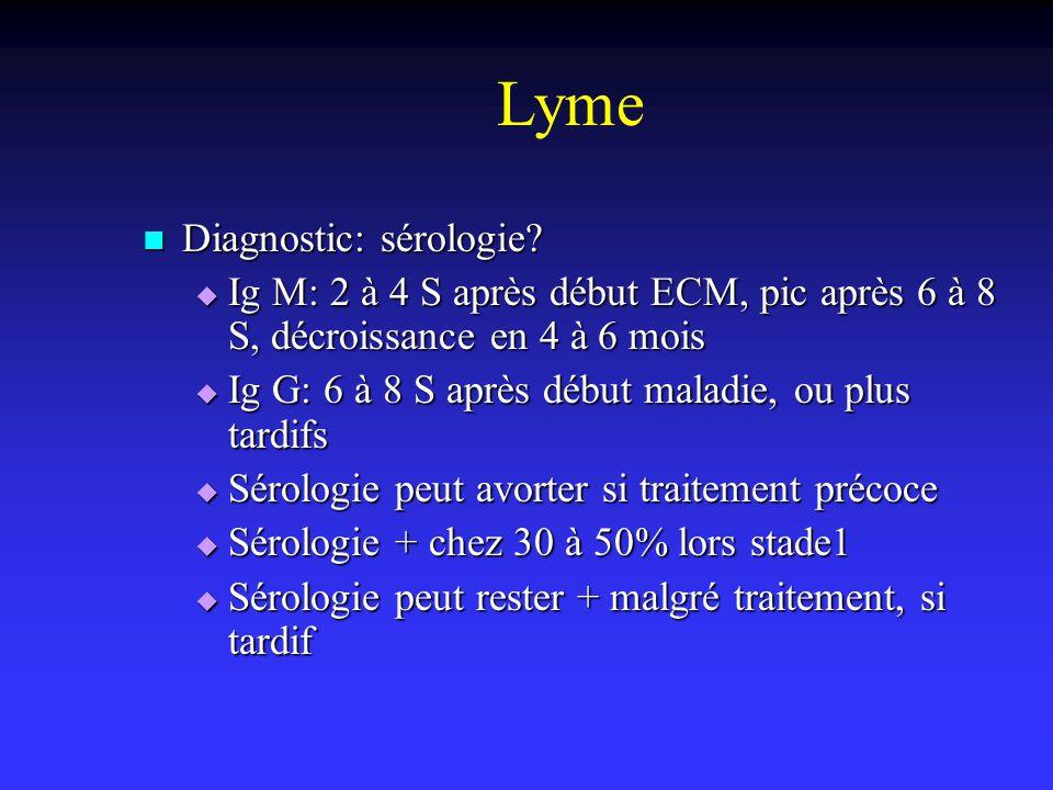 Lyme Diagnostic: sérologie? Diagnostic: sérologie? Ig M: 2 à 4 S après début ECM, pic après 6 à 8 S, décroissance en 4 à 6 mois Ig M: 2 à 4 S après dé