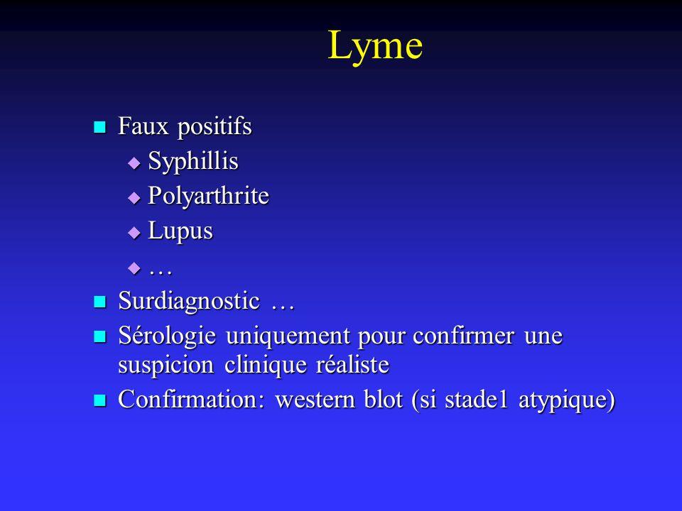 Faux positifs Faux positifs Syphillis Syphillis Polyarthrite Polyarthrite Lupus Lupus … Surdiagnostic … Surdiagnostic … Sérologie uniquement pour conf