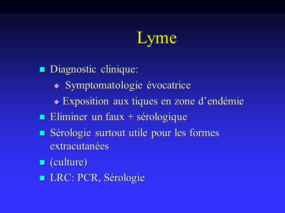 Lyme Diagnostic clinique: Diagnostic clinique: Symptomatologie évocatrice Symptomatologie évocatrice Exposition aux tiques en zone dendémie Exposition