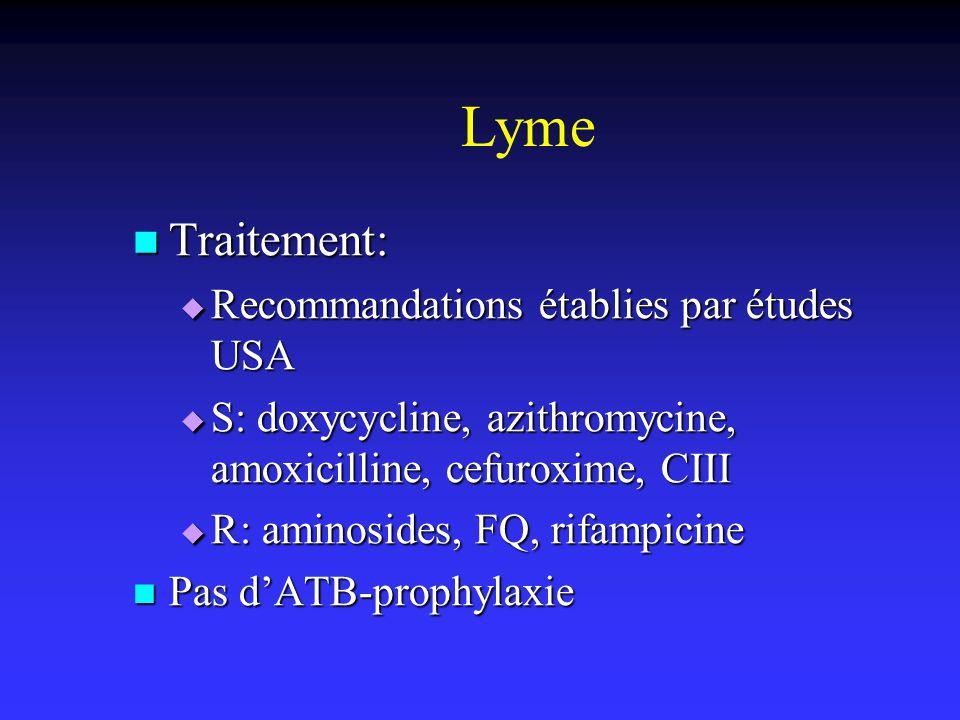 Lyme Traitement: Traitement: Recommandations établies par études USA Recommandations établies par études USA S: doxycycline, azithromycine, amoxicilli