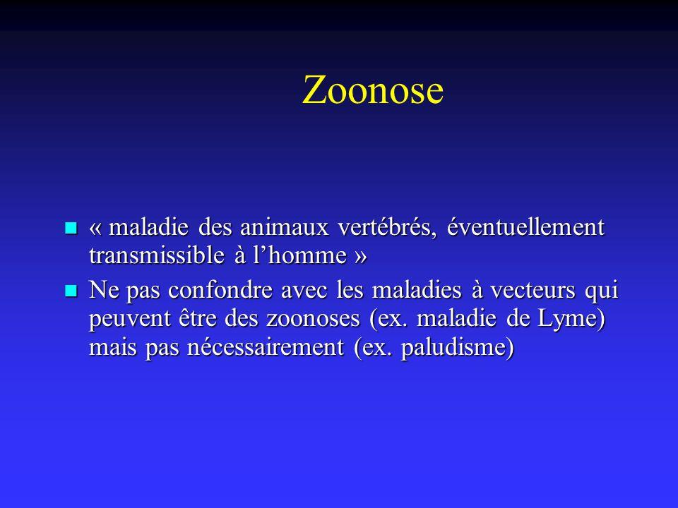 Zoonose « maladie des animaux vertébrés, éventuellement transmissible à lhomme » « maladie des animaux vertébrés, éventuellement transmissible à lhomm