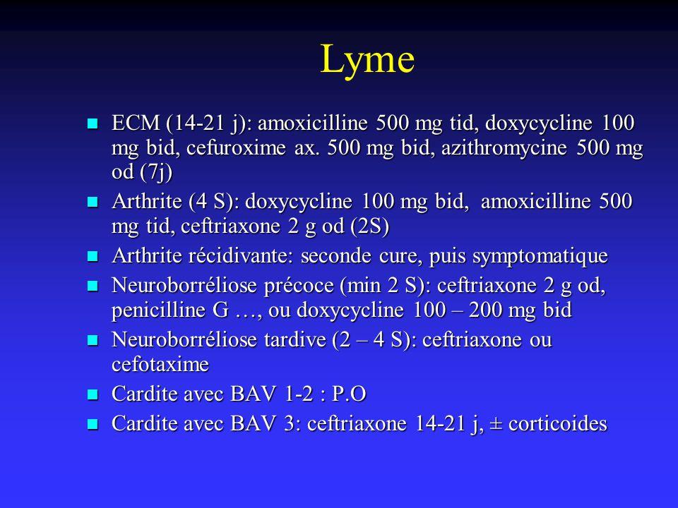 Lyme ECM (14-21 j): amoxicilline 500 mg tid, doxycycline 100 mg bid, cefuroxime ax. 500 mg bid, azithromycine 500 mg od (7j) ECM (14-21 j): amoxicilli