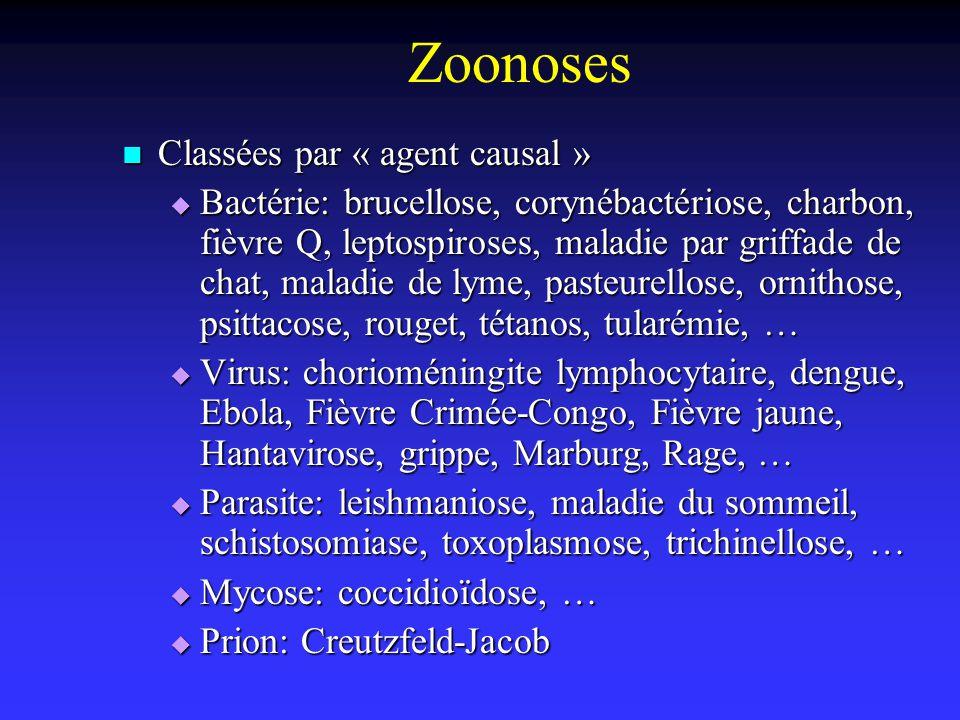 Zoonoses Classées par « agent causal » Classées par « agent causal » Bactérie: brucellose, corynébactériose, charbon, fièvre Q, leptospiroses, maladie