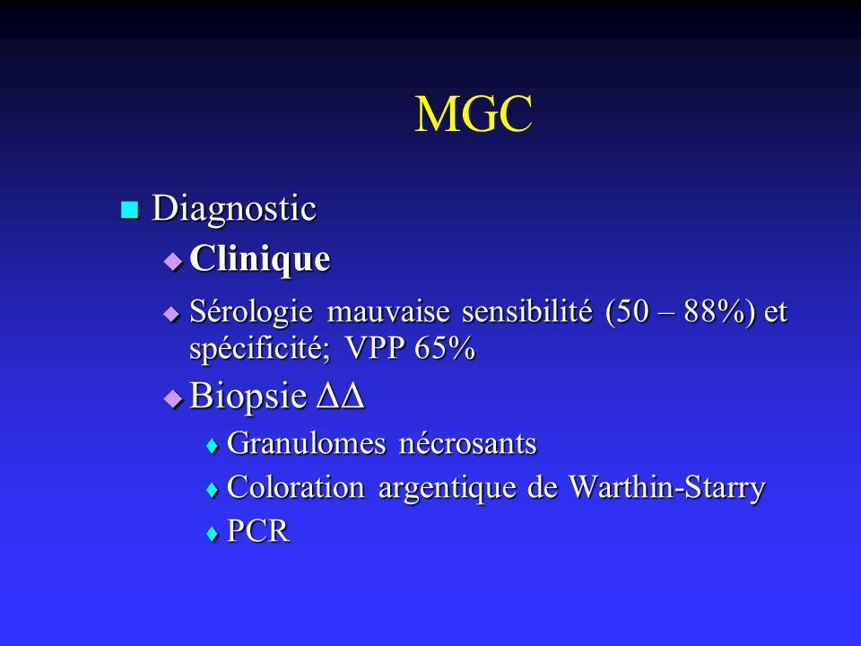 MGC Diagnostic Diagnostic Clinique Clinique Sérologie mauvaise sensibilité (50 – 88%) et spécificité; VPP 65% Sérologie mauvaise sensibilité (50 – 88%