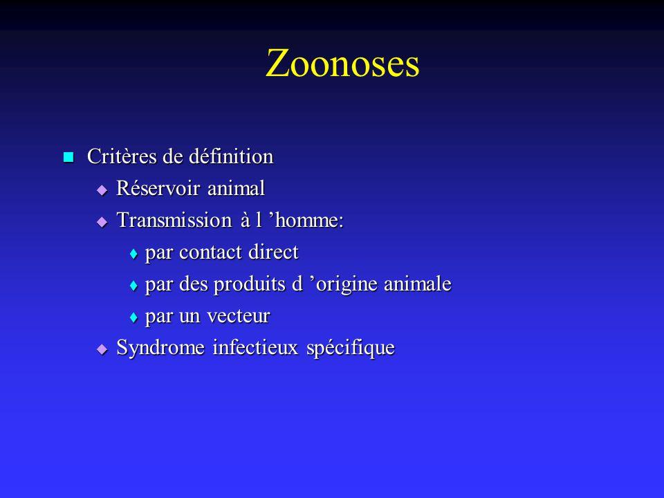 Zoonoses Critères de définition Critères de définition Réservoir animal Réservoir animal Transmission à l homme: Transmission à l homme: par contact d