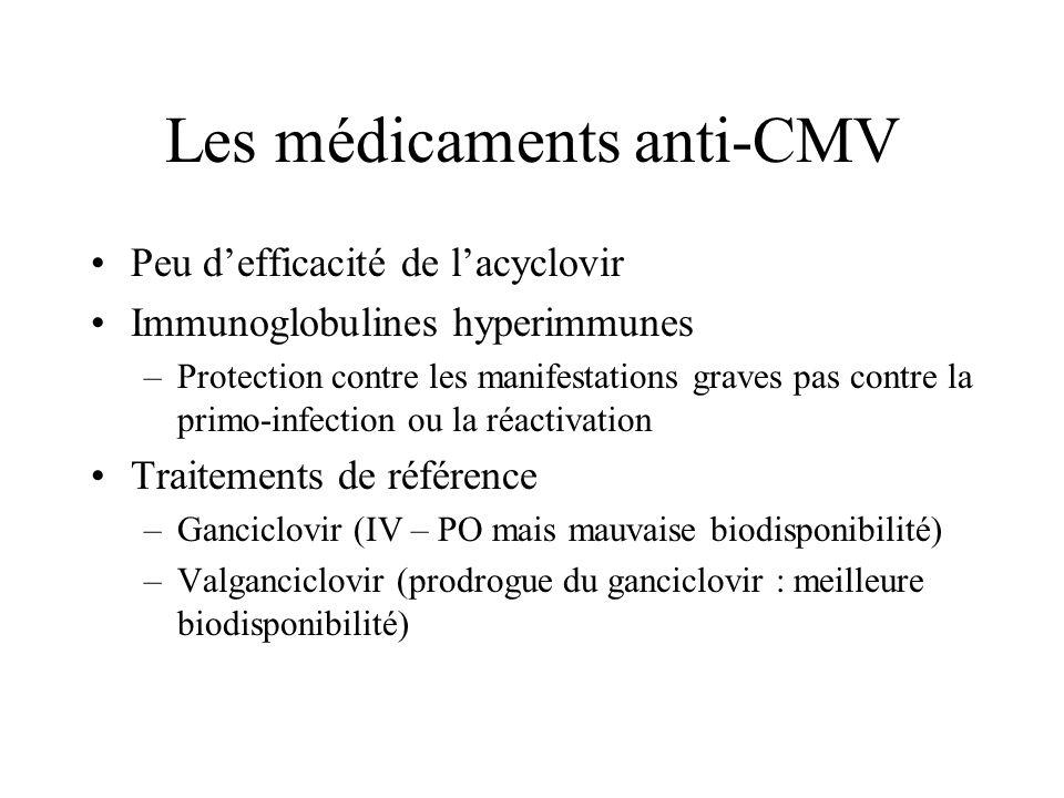 Les médicaments anti-CMV Peu defficacité de lacyclovir Immunoglobulines hyperimmunes –Protection contre les manifestations graves pas contre la primo-
