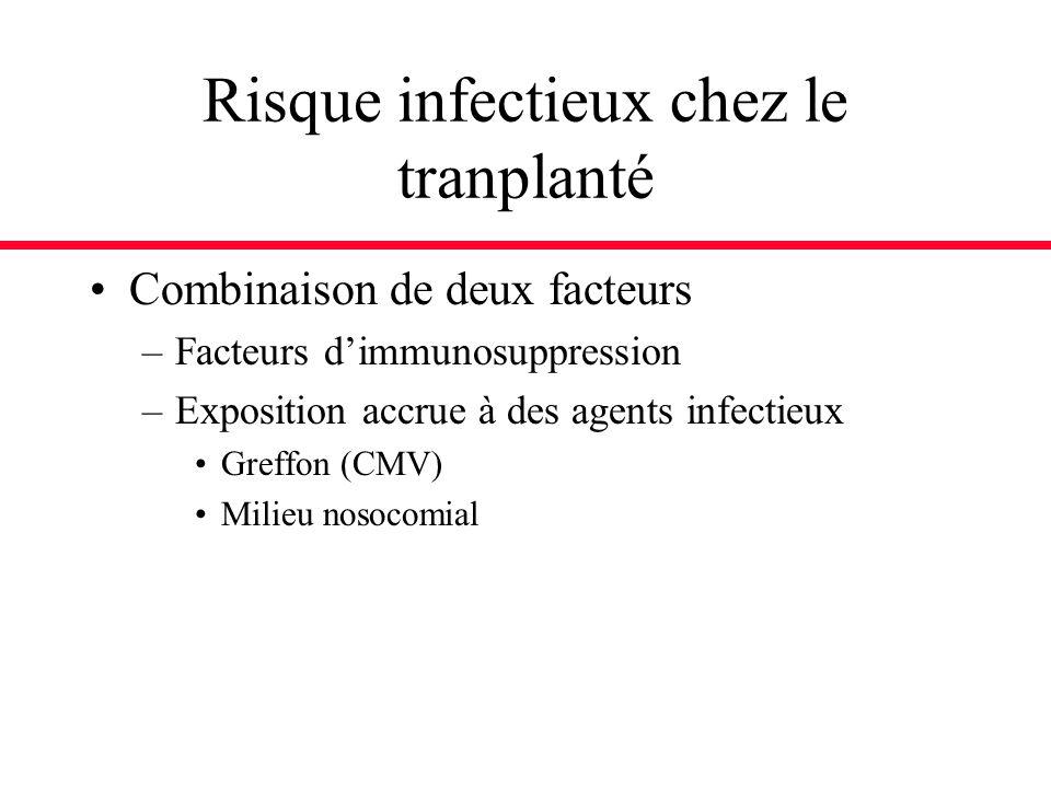 Activation du système immunitaire et réactivation Le nombre de mismatches DR augmente le risque de réactivation du CMV LOKT3 (orthoclone) entraîne un risque important de réactivation
