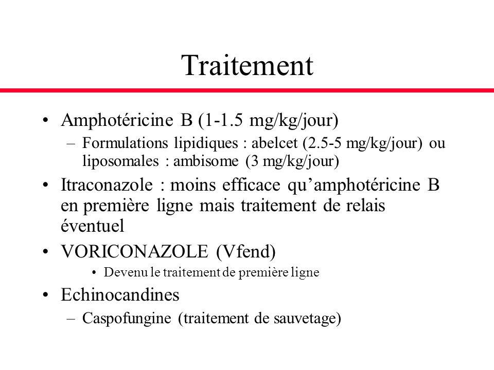 Traitement Amphotéricine B (1-1.5 mg/kg/jour) –Formulations lipidiques : abelcet (2.5-5 mg/kg/jour) ou liposomales : ambisome (3 mg/kg/jour) Itraconaz