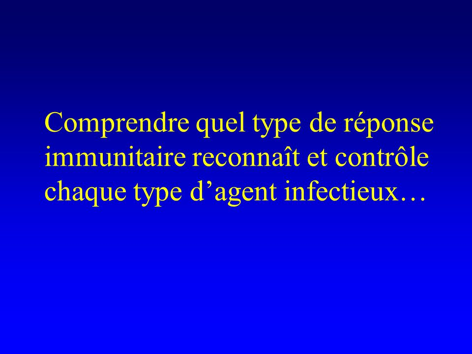 …pour prévoir quel type dinfections opportunistes surviendront dans les altérations sélectives des différents compartiments de limmunité (immunodéficiences)