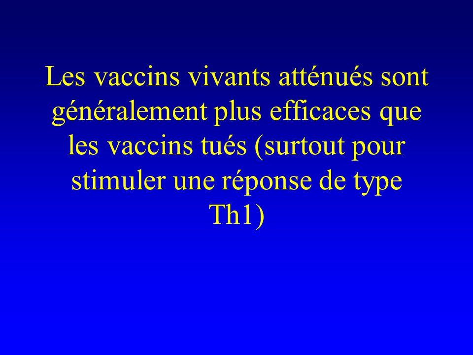 …mais ils peuvent être dangereux (récupération dun phénotype virulent, immunodépression de lhôte)