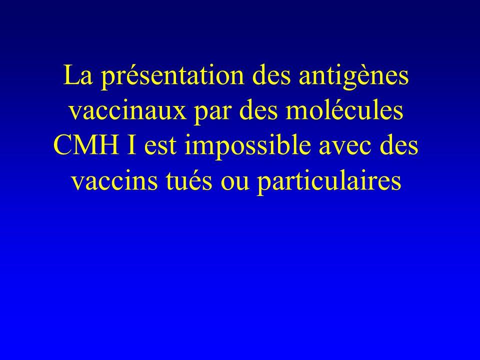 Trois solutions possibles Vecteurs viraux recombinants Liposomes, ISCOMS Vaccins DNA