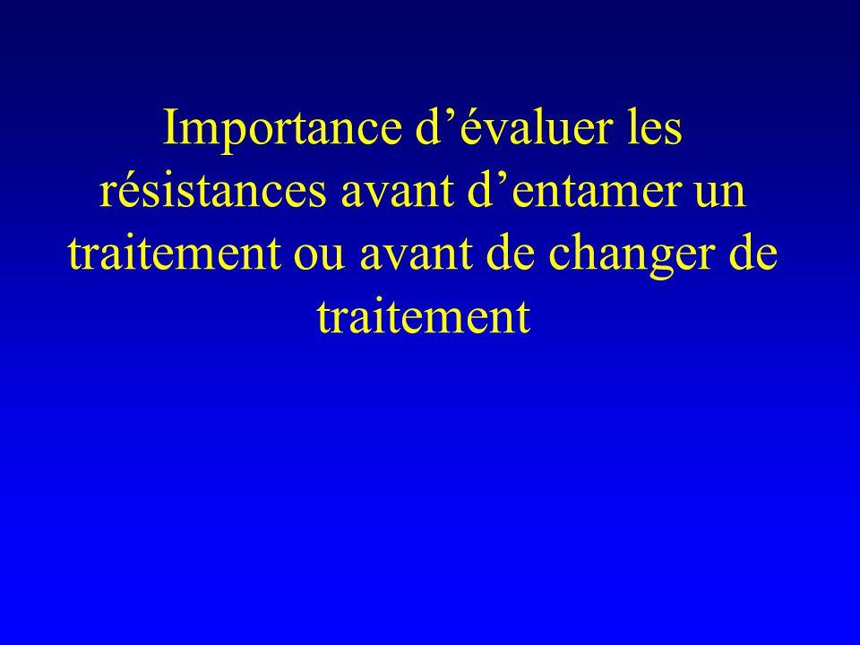 Importance dévaluer les résistances avant dentamer un traitement ou avant de changer de traitement