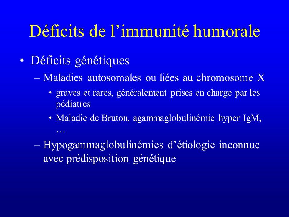 Déficits de limmunité humorale Déficits génétiques –Maladies autosomales ou liées au chromosome X graves et rares, généralement prises en charge par l
