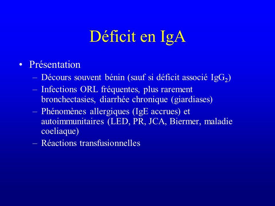 Déficit en IgA Présentation –Décours souvent bénin (sauf si déficit associé IgG 2 ) –Infections ORL fréquentes, plus rarement bronchectasies, diarrhée
