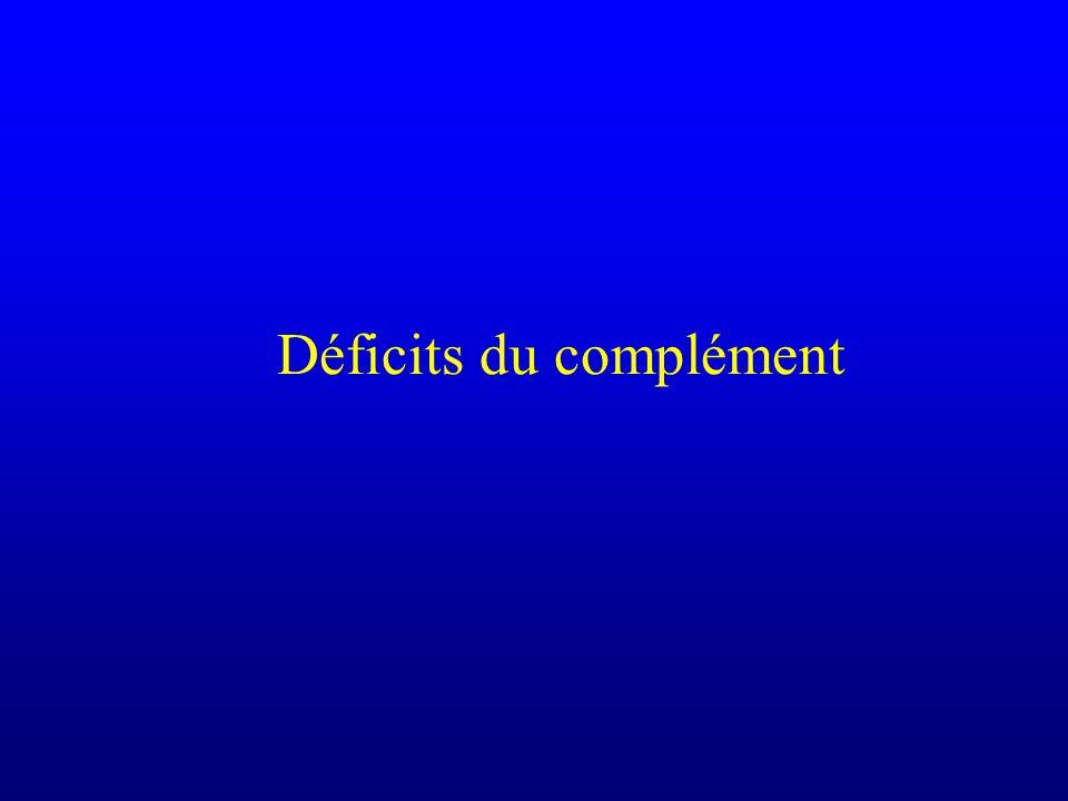 Déficits du complément