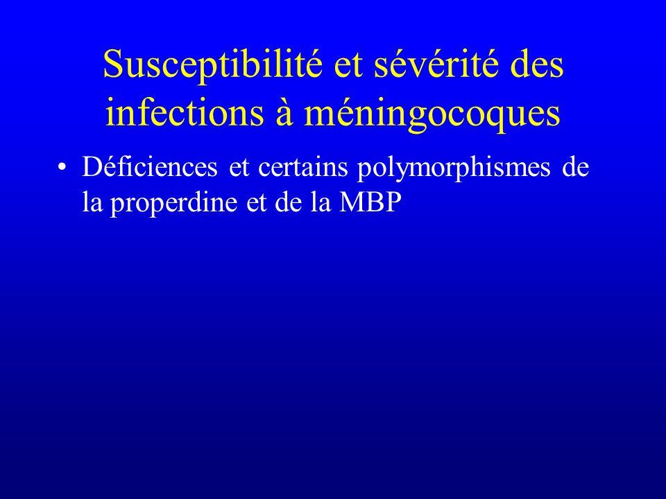 Susceptibilité et sévérité des infections à méningocoques Déficiences et certains polymorphismes de la properdine et de la MBP