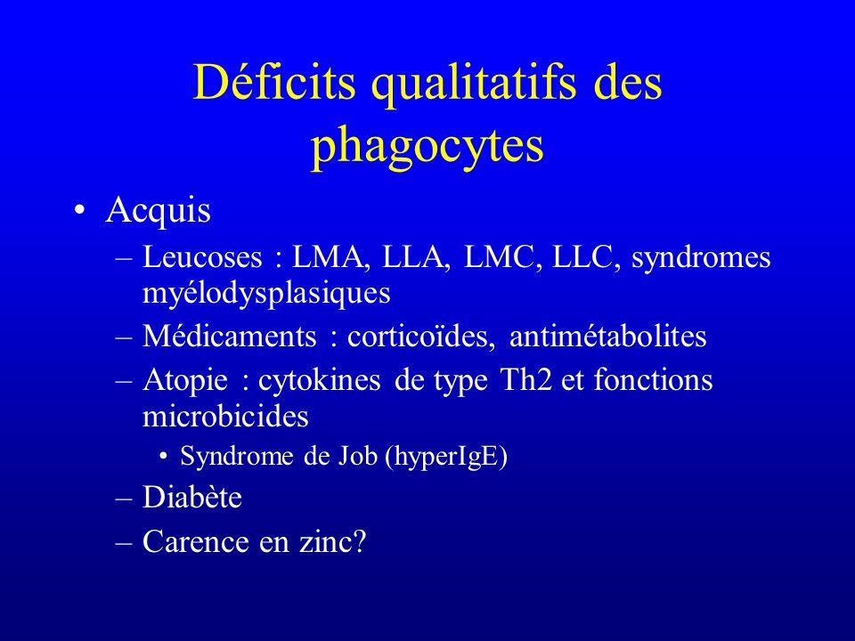 Déficits qualitatifs des phagocytes Acquis –Leucoses : LMA, LLA, LMC, LLC, syndromes myélodysplasiques –Médicaments : corticoïdes, antimétabolites –At