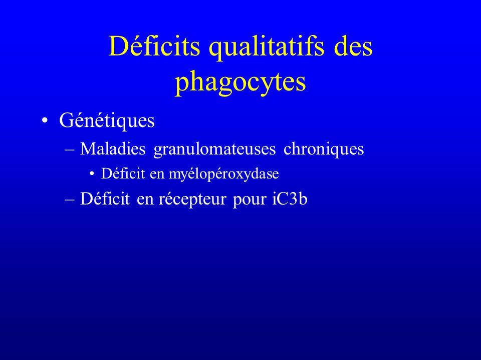 Déficits qualitatifs des phagocytes Génétiques –Maladies granulomateuses chroniques Déficit en myélopéroxydase –Déficit en récepteur pour iC3b