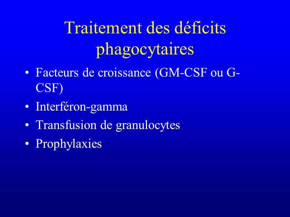 Traitement des déficits phagocytaires Facteurs de croissance (GM-CSF ou G- CSF) Interféron-gamma Transfusion de granulocytes Prophylaxies